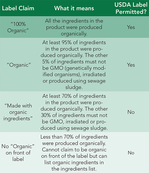 how to read the organic label